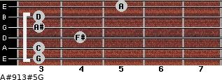 A#9\13#5\G for guitar on frets 3, 3, 4, 3, 3, 5