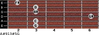 A#9/13#5/G for guitar on frets 3, 3, 6, 3, 3, 2