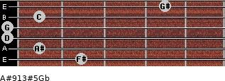 A#9/13#5/Gb for guitar on frets 2, 1, 0, 0, 1, 4