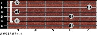 A#9/13#5sus for guitar on frets 6, 3, 6, 3, 7, 3