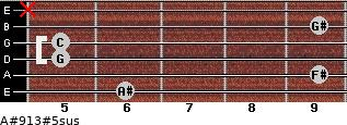 A#9/13#5sus for guitar on frets 6, 9, 5, 5, 9, x
