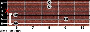 A#9/13#5sus for guitar on frets 6, 9, 6, x, 8, 8