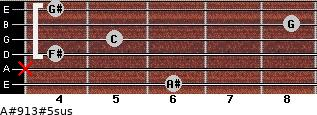 A#9/13#5sus for guitar on frets 6, x, 4, 5, 8, 4