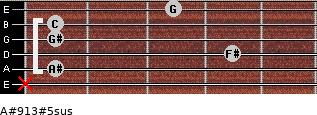 A#9/13#5sus for guitar on frets x, 1, 4, 1, 1, 3