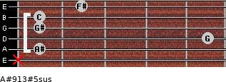 A#9/13#5sus for guitar on frets x, 1, 5, 1, 1, 2