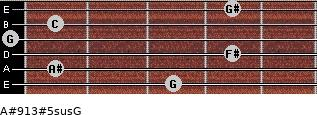 A#9/13#5sus/G for guitar on frets 3, 1, 4, 0, 1, 4