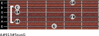 A#9/13#5sus/G for guitar on frets 3, 1, 4, 1, 1, 4