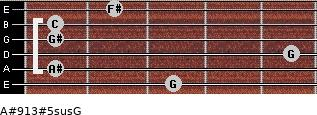 A#9/13#5sus/G for guitar on frets 3, 1, 5, 1, 1, 2