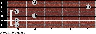 A#9/13#5sus/G for guitar on frets 3, 3, 4, 3, 7, 4