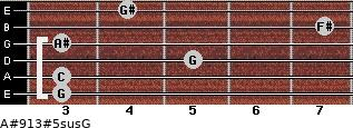 A#9/13#5sus/G for guitar on frets 3, 3, 5, 3, 7, 4