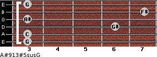 A#9/13#5sus/G for guitar on frets 3, 3, 6, 3, 7, 3