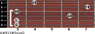 A#9/13#5sus/G for guitar on frets 3, 3, 6, 3, 7, 4