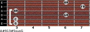 A#9/13#5sus/G for guitar on frets 3, 3, 6, 3, 7, 6