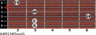 A#9/13#5sus/G for guitar on frets 3, 3, 6, 3, x, 2