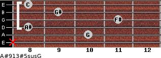 A#9/13#5sus/G for guitar on frets x, 10, 8, 11, 9, 8