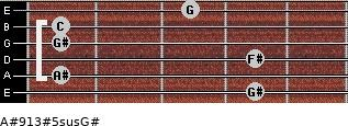 A#9/13#5sus/G# for guitar on frets 4, 1, 4, 1, 1, 3