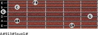 A#9/13#5sus/G# for guitar on frets 4, 1, 5, 0, 1, 2