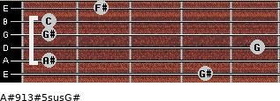 A#9/13#5sus/G# for guitar on frets 4, 1, 5, 1, 1, 2
