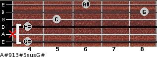 A#9/13#5sus/G# for guitar on frets 4, x, 4, 5, 8, 6