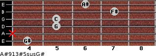 A#9/13#5sus/G# for guitar on frets 4, x, 5, 5, 7, 6