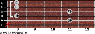 A#9/13#5sus/G# for guitar on frets x, 11, 8, 11, 8, 8
