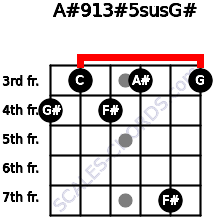 A#9/13#5sus/G# for guitar on frets 4, 3, 4, 3, 7, 3