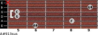 A#9/13sus for guitar on frets 6, 8, 5, 5, 9, x