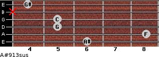 A#9/13sus for guitar on frets 6, 8, 5, 5, x, 4