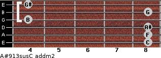 A#9/13sus/C add(m2) guitar chord
