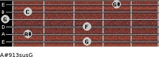 A#9/13sus/G for guitar on frets 3, 1, 3, 0, 1, 4