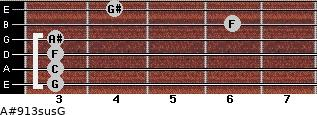 A#9/13sus/G for guitar on frets 3, 3, 3, 3, 6, 4