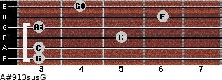 A#9/13sus/G for guitar on frets 3, 3, 5, 3, 6, 4