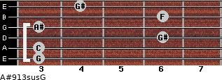 A#9/13sus/G for guitar on frets 3, 3, 6, 3, 6, 4