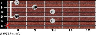 A#9/13sus/G for guitar on frets x, 10, 8, 10, 9, 8