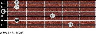 A#9/13sus/G# for guitar on frets 4, 1, 3, 0, 1, 1