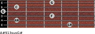 A#9/13sus/G# for guitar on frets 4, 1, 3, 0, 1, 3