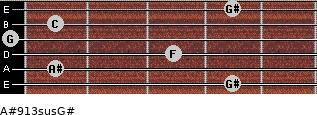 A#9/13sus/G# for guitar on frets 4, 1, 3, 0, 1, 4