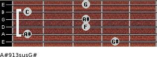A#9/13sus/G# for guitar on frets 4, 1, 3, 3, 1, 3