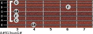 A#9/13sus/G# for guitar on frets 4, 3, 3, 3, 6, 3