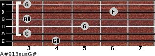 A#9/13sus/G# for guitar on frets 4, 3, 5, 3, 6, 3