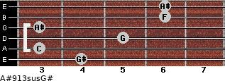A#9/13sus/G# for guitar on frets 4, 3, 5, 3, 6, 6