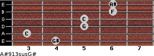 A#9/13sus/G# for guitar on frets 4, 3, 5, 5, 6, 6