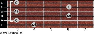 A#9/13sus/G# for guitar on frets 4, 3, 6, 3, 6, 3