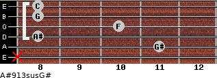 A#9/13sus/G# for guitar on frets x, 11, 8, 10, 8, 8