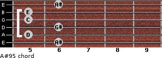 A#9(-5) for guitar on frets 6, 5, 6, 5, 5, 6