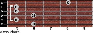 A#9(-5) for guitar on frets 6, 5, 6, 5, 5, 8
