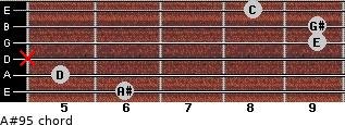 A#9(-5) for guitar on frets 6, 5, x, 9, 9, 8