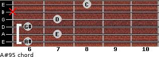A#9(-5) for guitar on frets 6, 7, 6, 7, x, 8