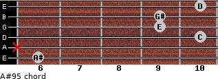 A#9(-5) for guitar on frets 6, x, 10, 9, 9, 10