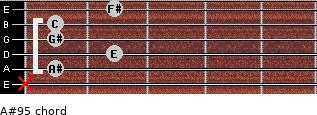 A#9(-5) for guitar on frets x, 1, 2, 1, 1, 2
